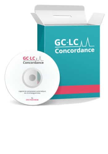Logiciel GC-LC Concordance by Spectrochrom